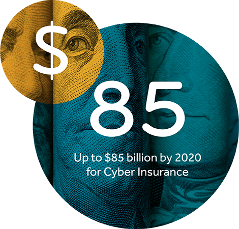 Up to $85 billion by 2020 for Cyber Insurance